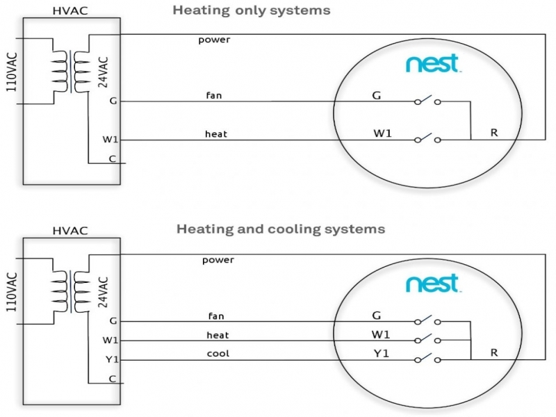 nest thermostat e installation manual