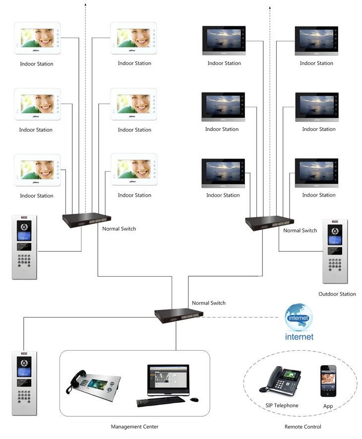 video door phone system sy806 manual