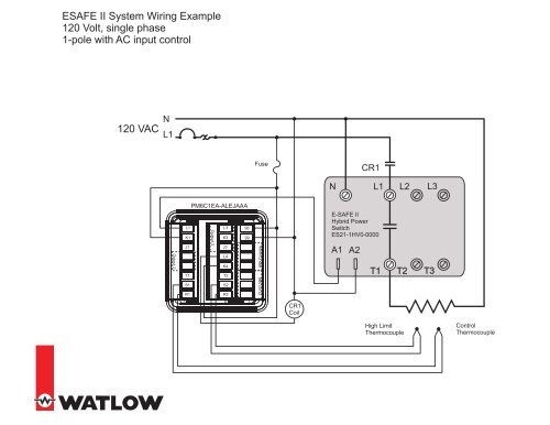 watlow ez zone controller manual